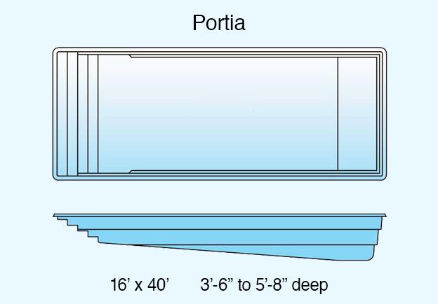 rectangle-portia-text-624x434-bluebkgd.jpg