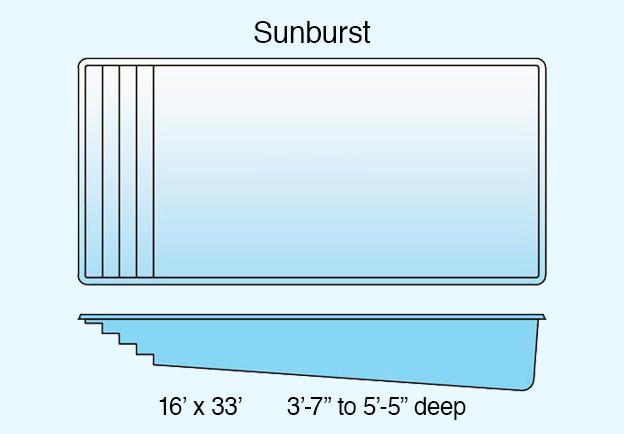 rectangle-sunburst-text-624x434-bluebkgd.jpg