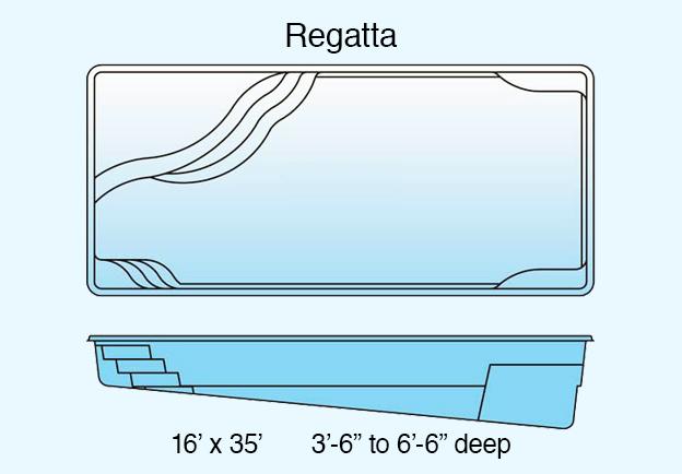 rectangle-regatta-text-624x434-bluebkgd.jpg