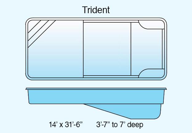rectangle-trident-text-624x434-bluebkgd.jpg