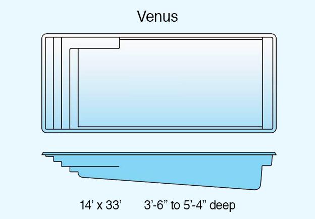 rectangle-venus-text-624x434-bluebkgd.jpg