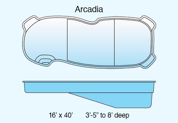 freeform-arcadia-text-624x434-bluebkgd.jpg