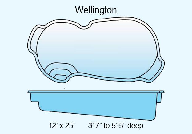 freeform-wellington-text-624x434-bluebkgd.jpg