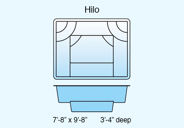 spas-hilo-text-624x434-bluebkgd.jpg