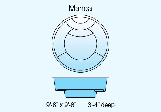 spas-manoa-text-624x434-bluebkgd.jpg