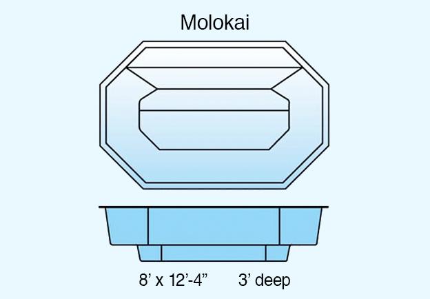 spas-molokai-text-624x434-bluebkgd.jpg