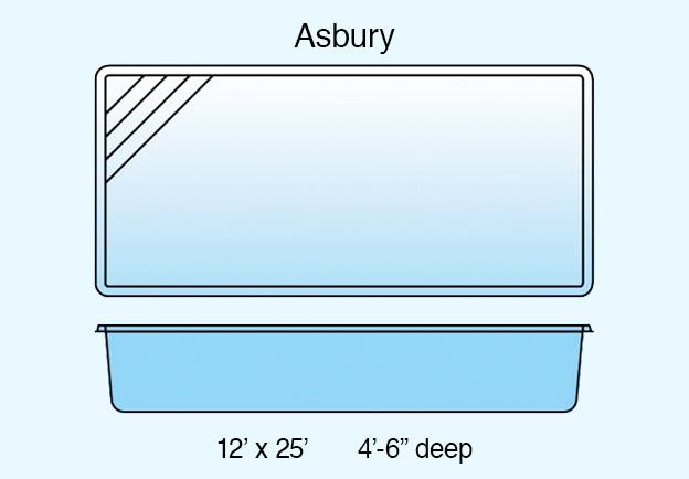 swim-spas-asbury-text-624x434-bluebkgd.jpg