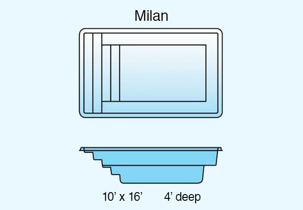 rectangle-milan-624x434-bluebkgd.jpg