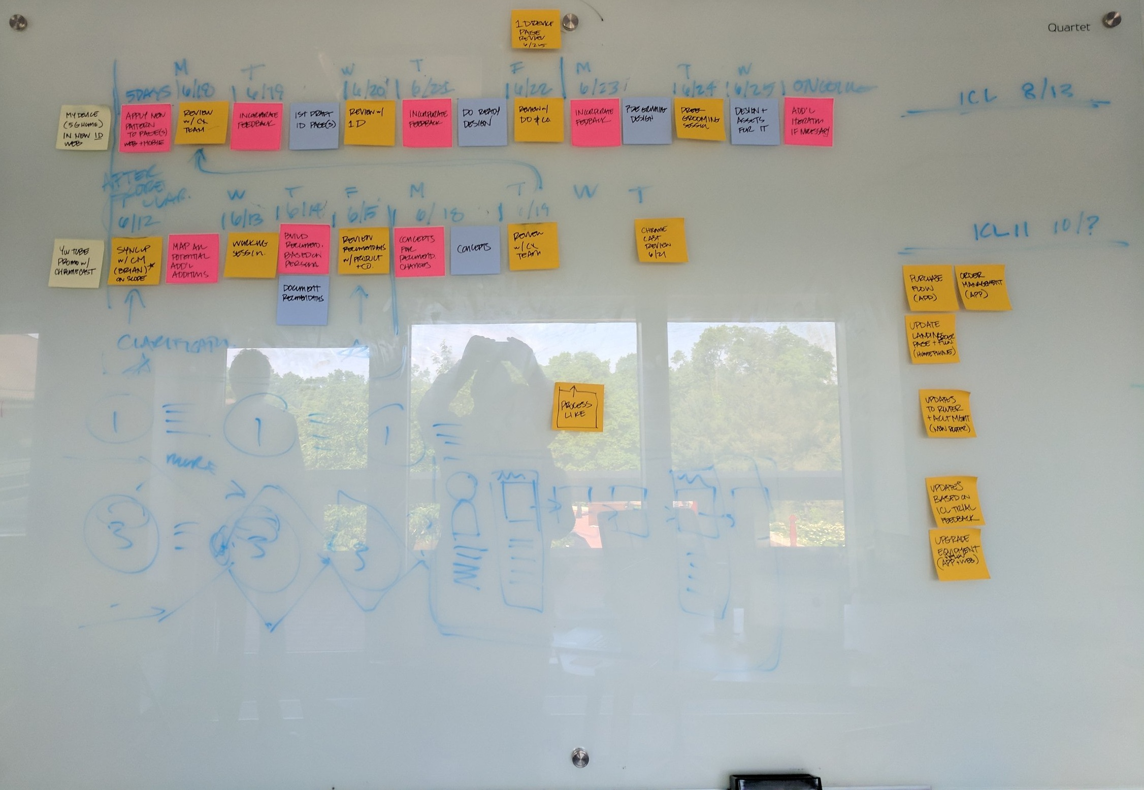 Design roadmap image
