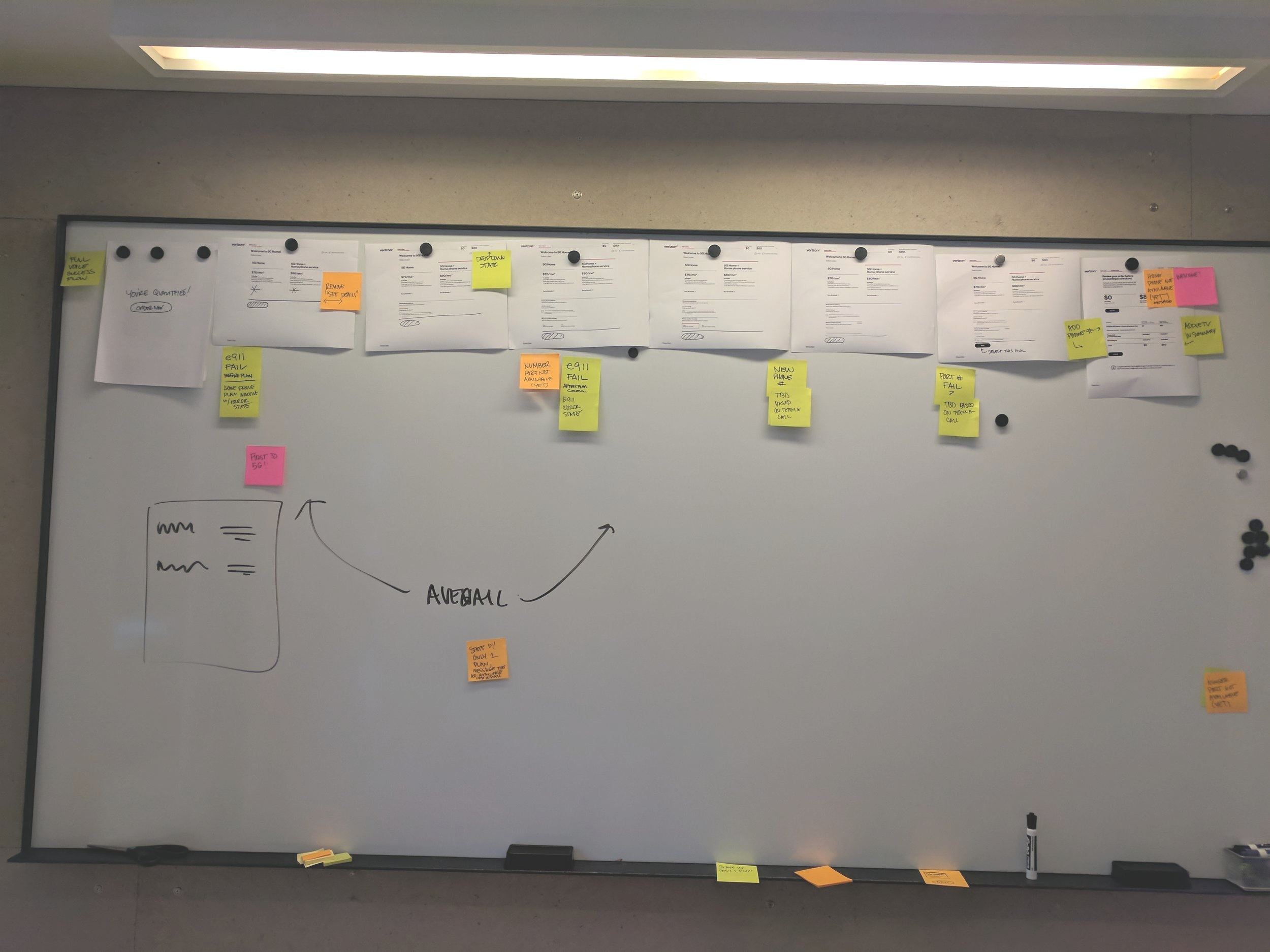 By laying out each screen, we were able to think of other use cases that may happen in the experience.