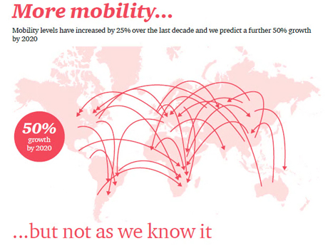 Source:https://www.pwc.com/gx/en/issues/talent/future-of-work/global-mobility-map.html