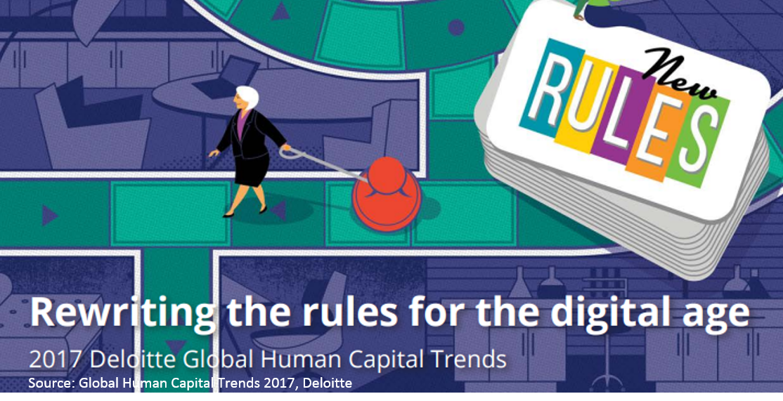 """Deloitte - Global Human Capital Trends 2017   This year's report focuses on the enormous change that companies have seen and will encounter in the near future Deloitte talks about the so called """"Fourth Industrial Revolution"""". The accelerating change will have a tremendous impact on organizations."""