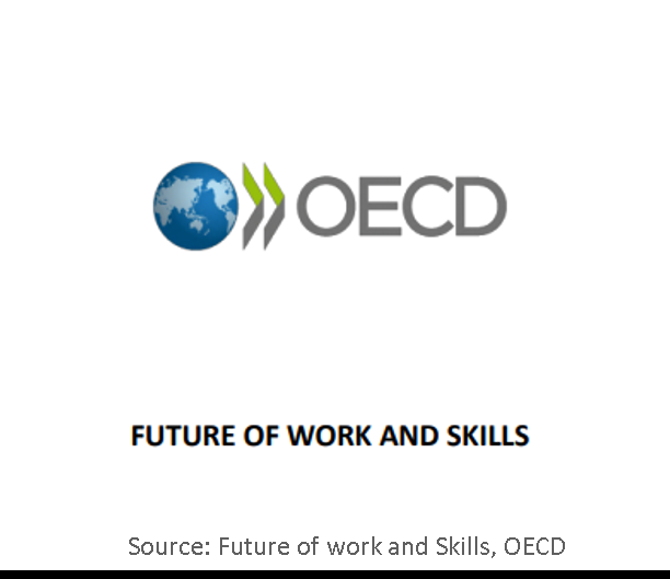 """OECD - Future of Work and Skills   The OECD states 3 mega trends """"globalisation, technological progress and demographic change"""". Read how these trends will effect the future of work and skills"""