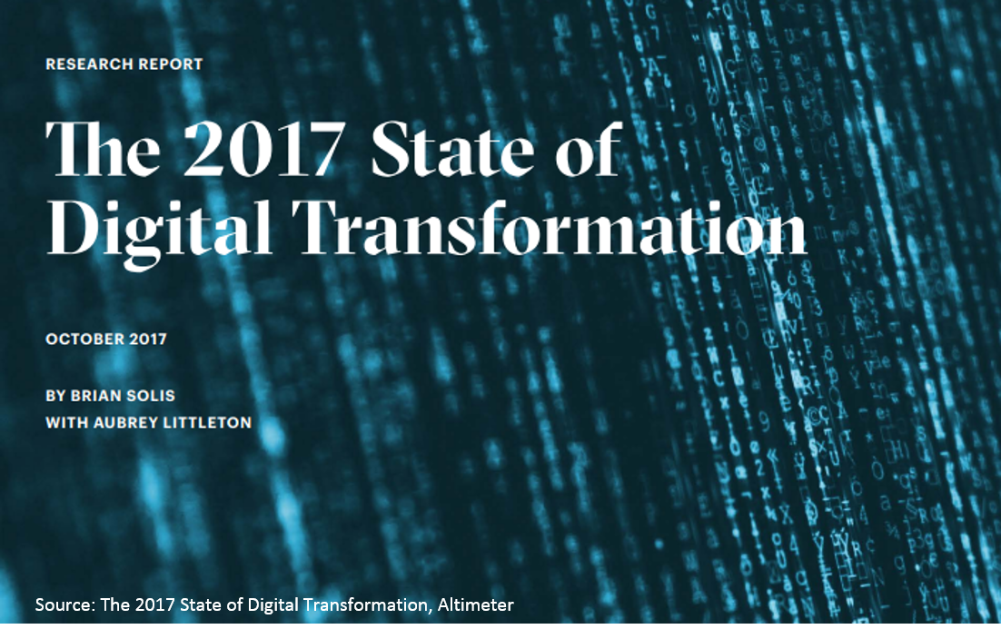 Altimeter - The 2017 State of Digital Transformation   The third report of Altimeter focuses on the digital state of businesses. The good news is that businesses are making progress. Read for yourself.