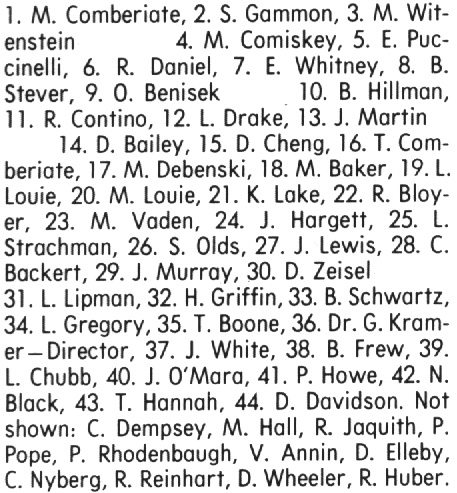 68-69 troupe 3.jpg