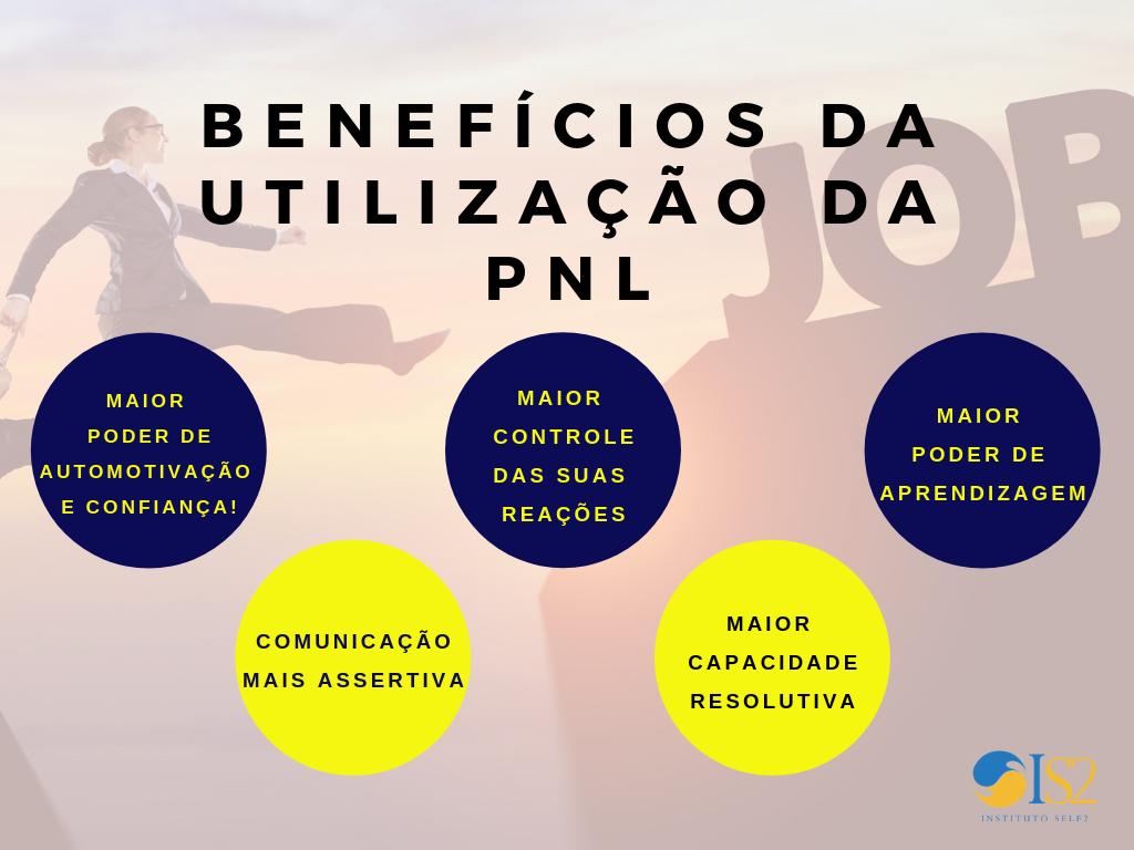 Benefícios da utilização da PNL no seu dia a dia
