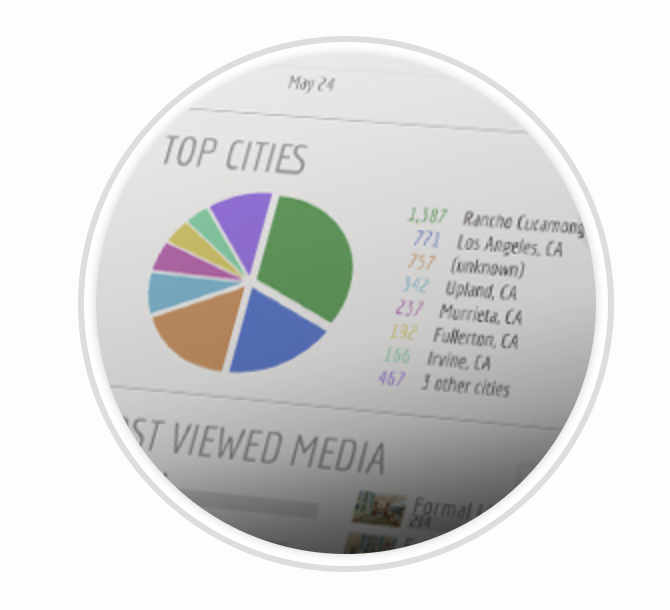 Weekly Traffic Reports - By tracking a variety of key analytics, you can see what marketing channels are working for you. By sending this information to your seller, you can keep everyone in the loop and happy with the progress - even if there wasn't a showing that week.
