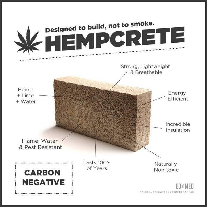 Hempcrete designed to build.jpg