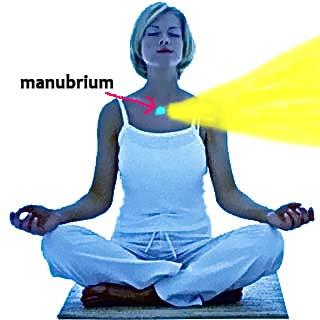 Heart Chakra energy