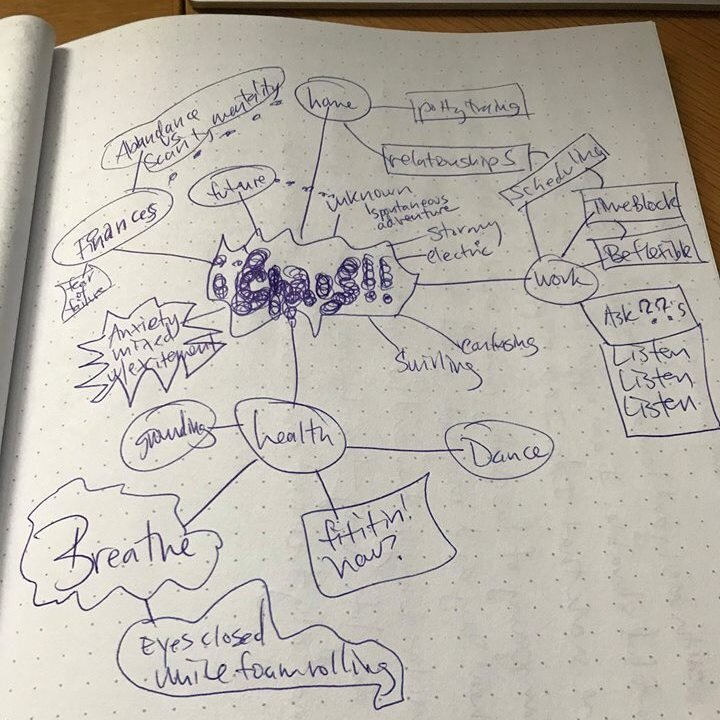 """Jeny's mind map for the wisdom theme of """"Chaos."""""""
