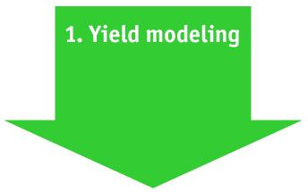 Yield-modeling.jpg