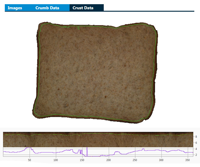 Bread-and-graph.jpg