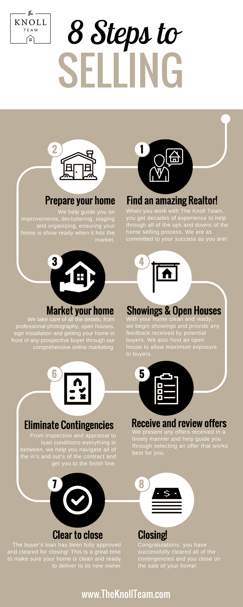 8+steps+to+selling+your+house.png