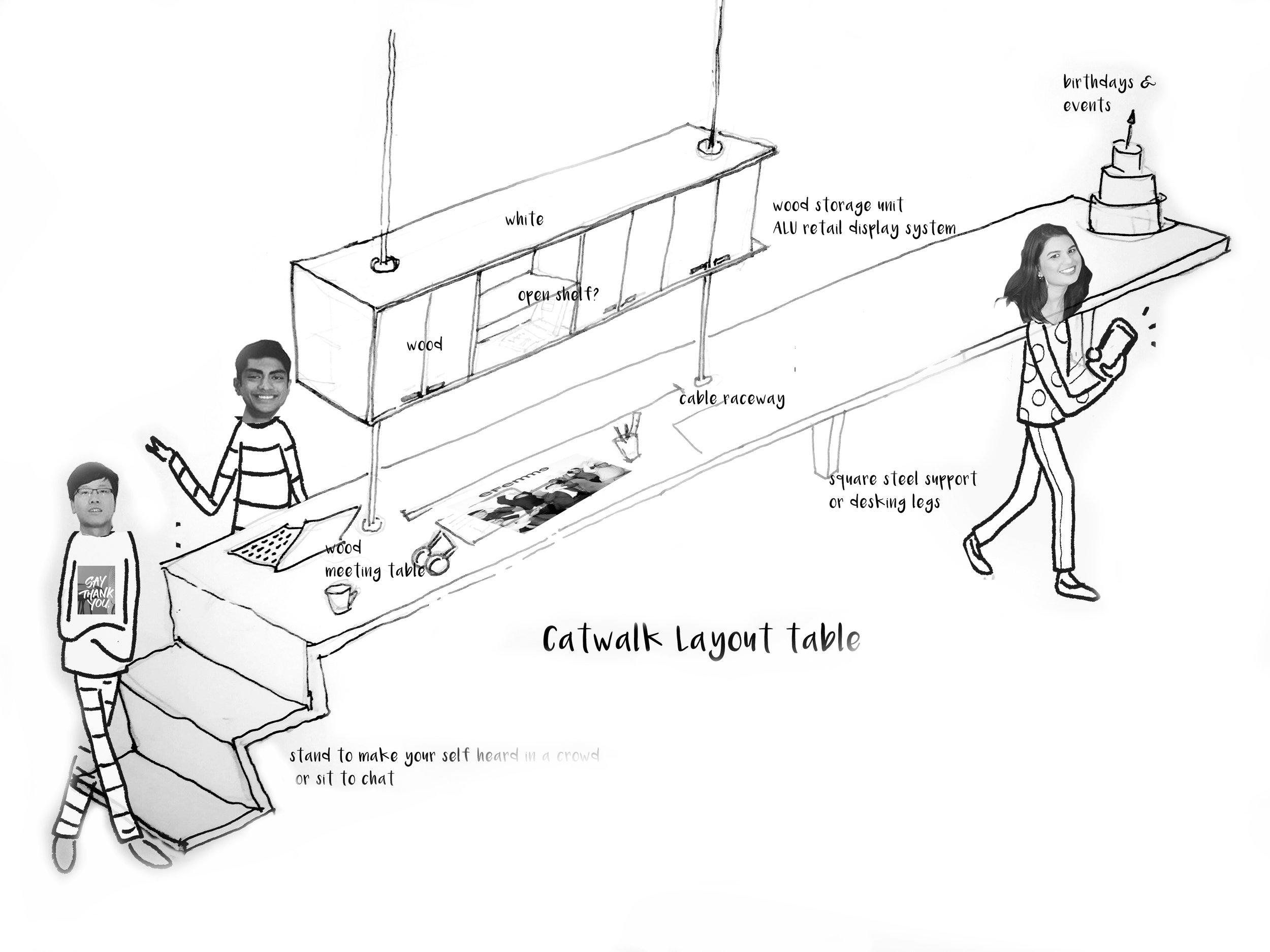 catwalk layout.jpg