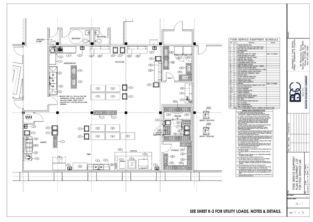 Cannabis Facility Design Project