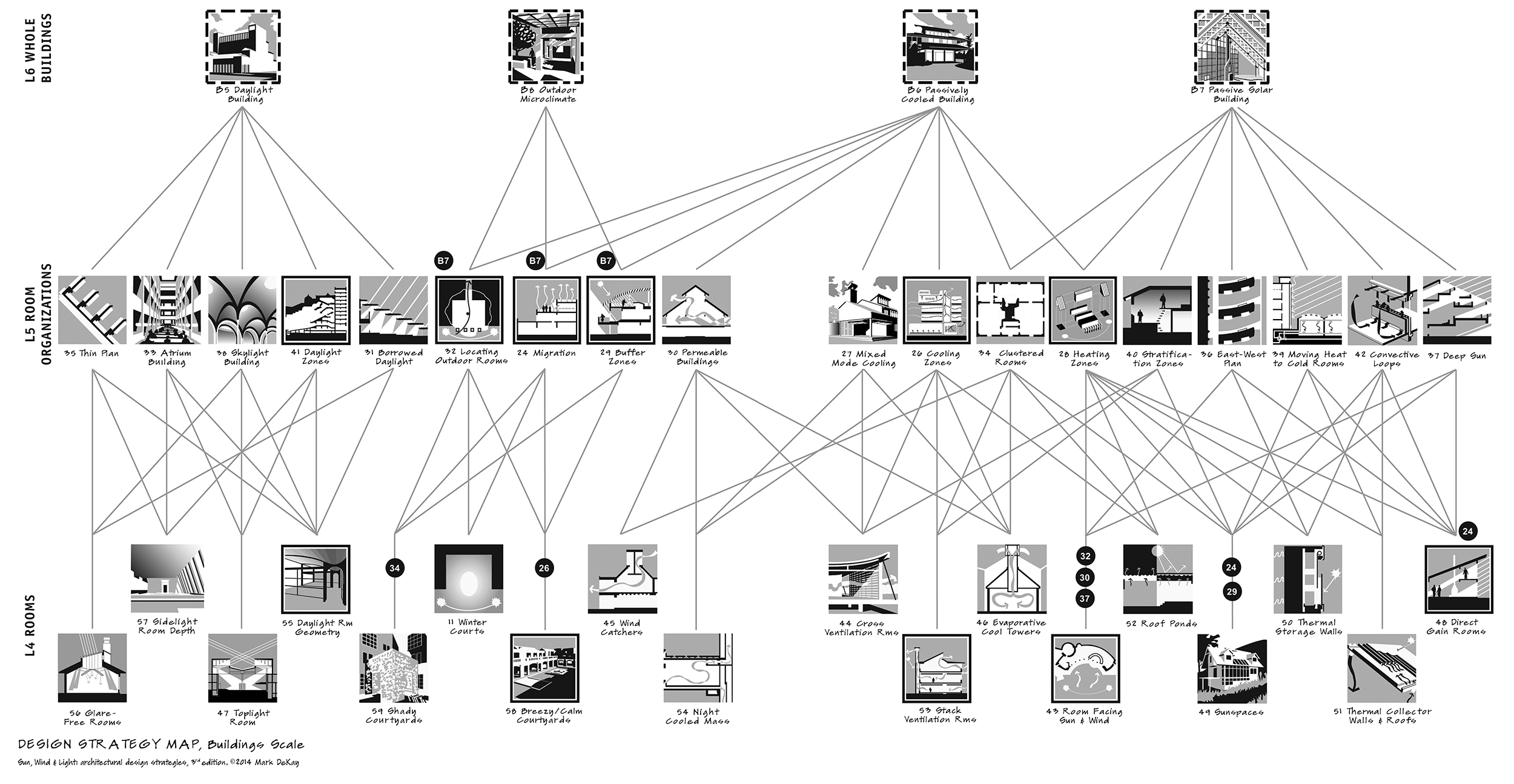 p34-5 Design Strategy Maps: Bldgs Scale