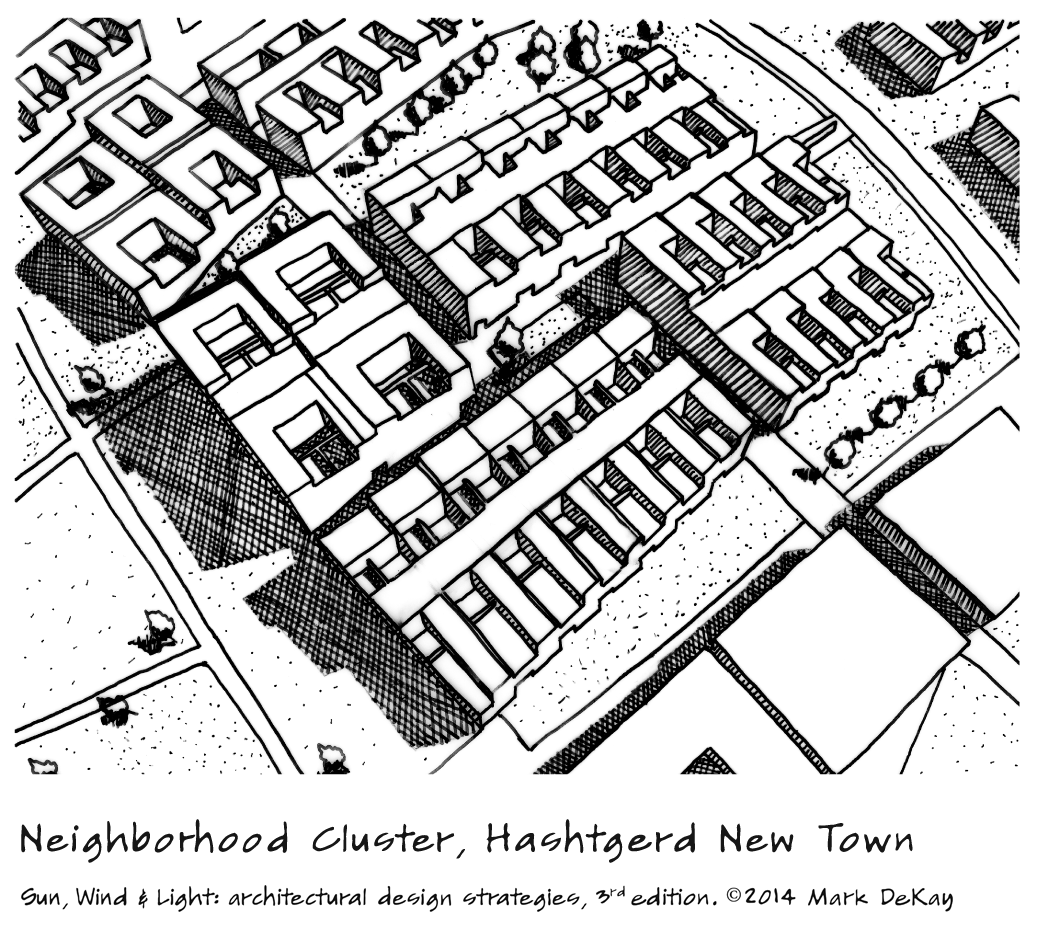 p123 Neighborhood Cluster
