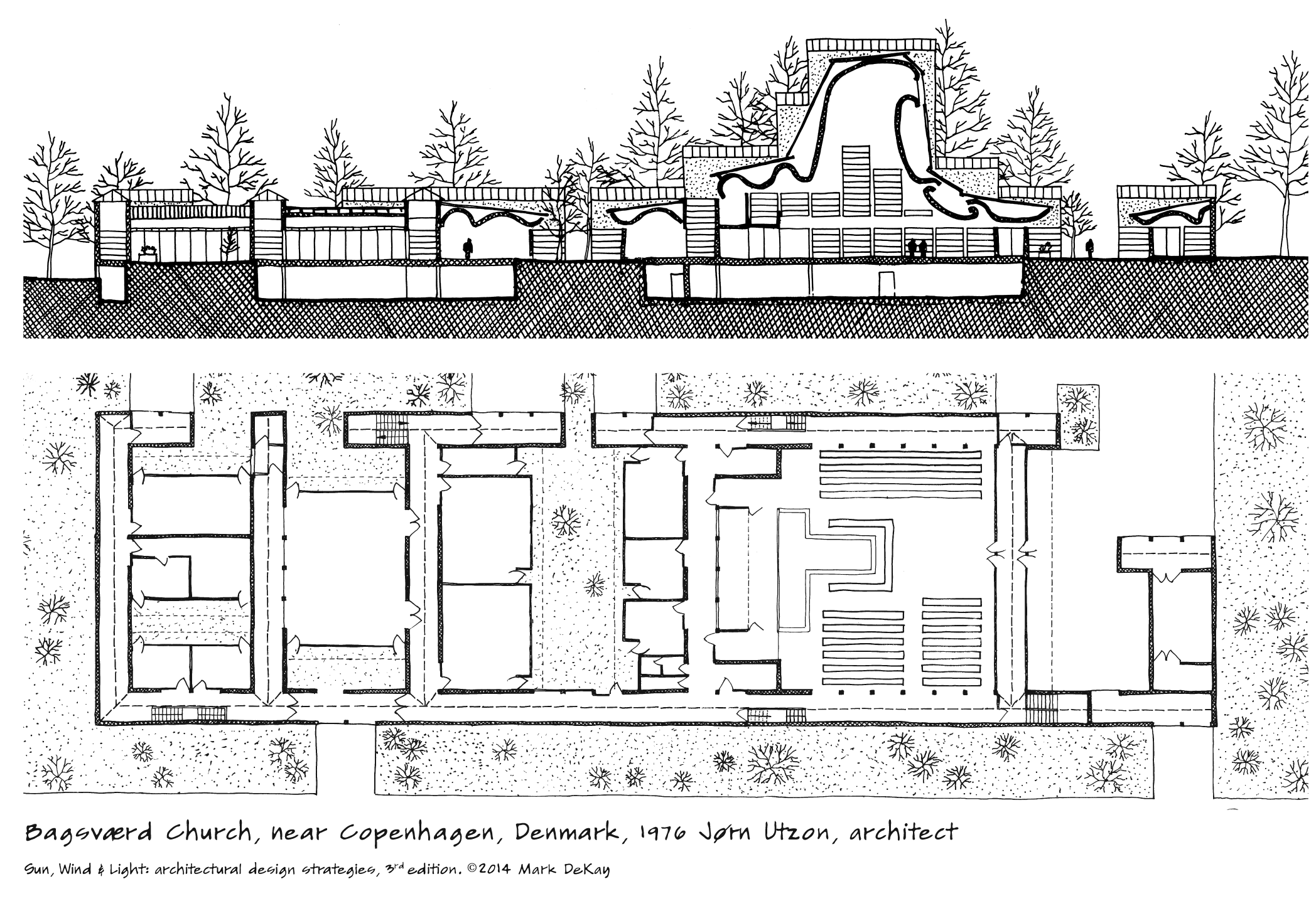 p155 Bagsvaerd Church Section and Plan