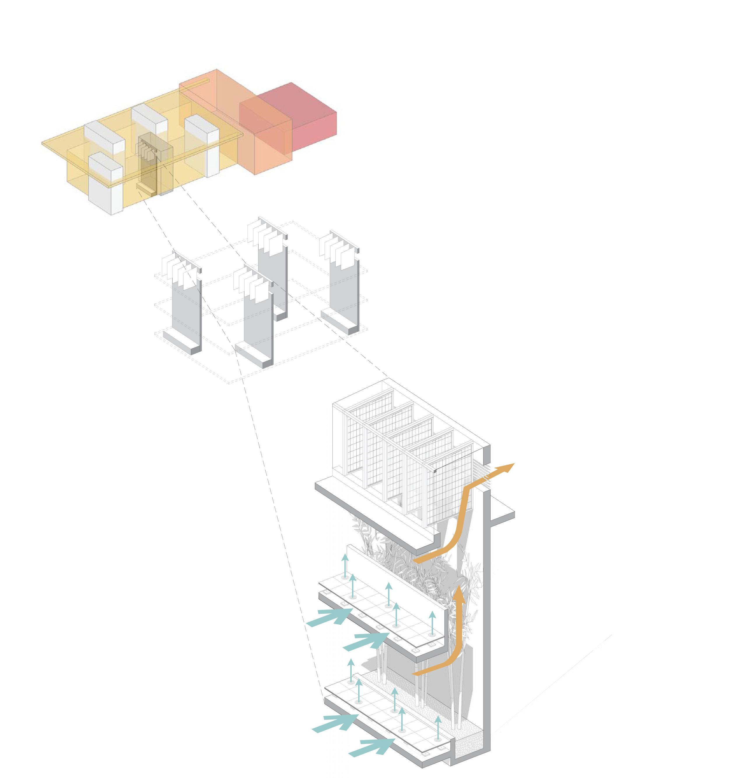 Figure 10.6c