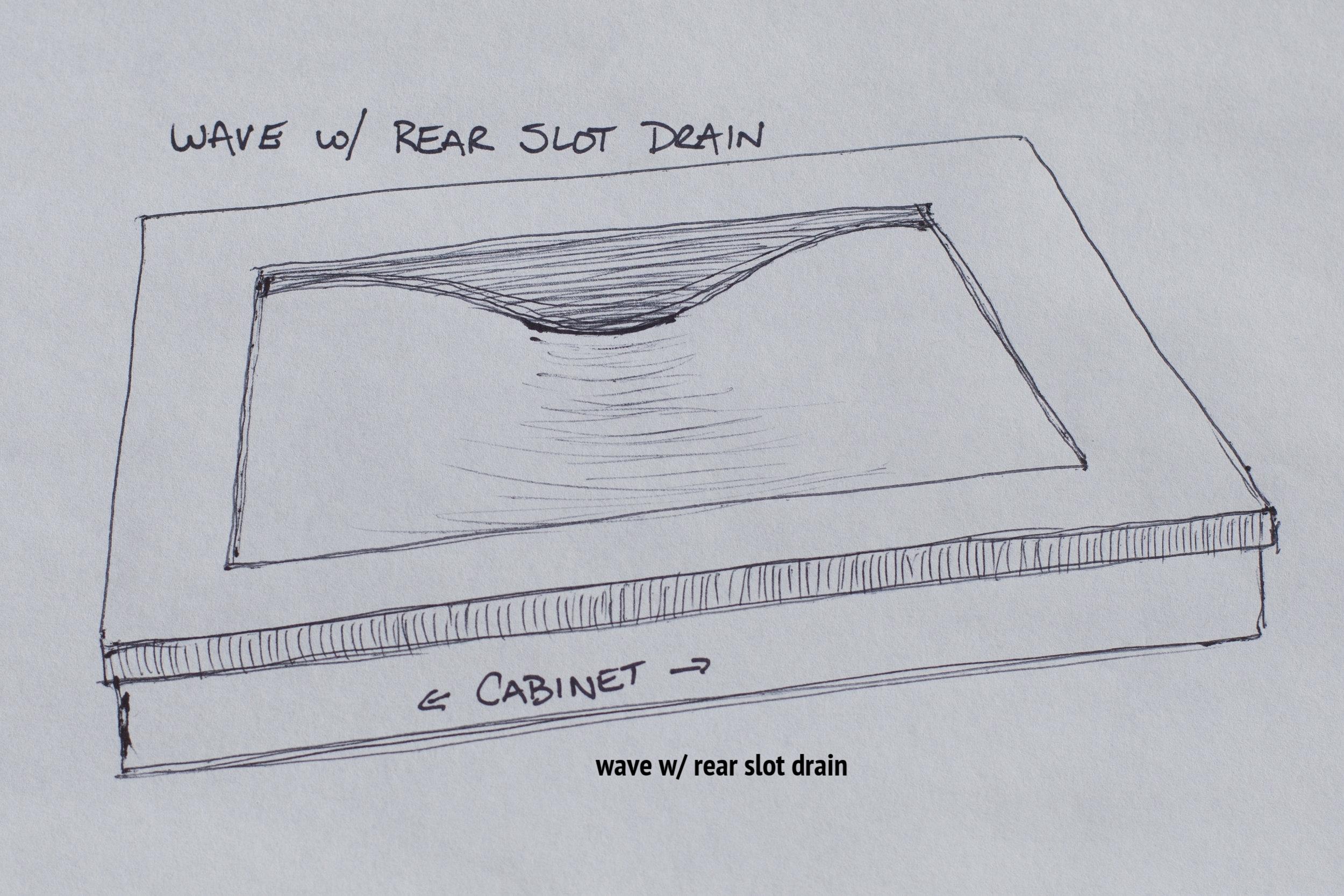 3-Sink Styles-15.jpg