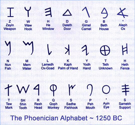 PhoenicianAlphabet.jpeg