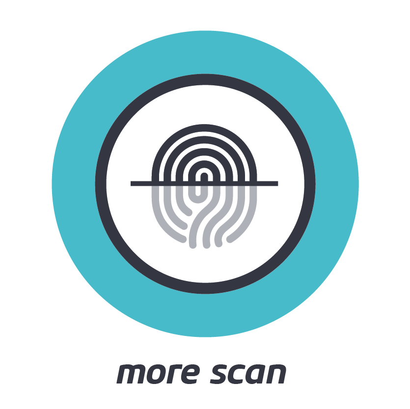MORE SCAN    Identify what's going well and where change could have real impact for you.