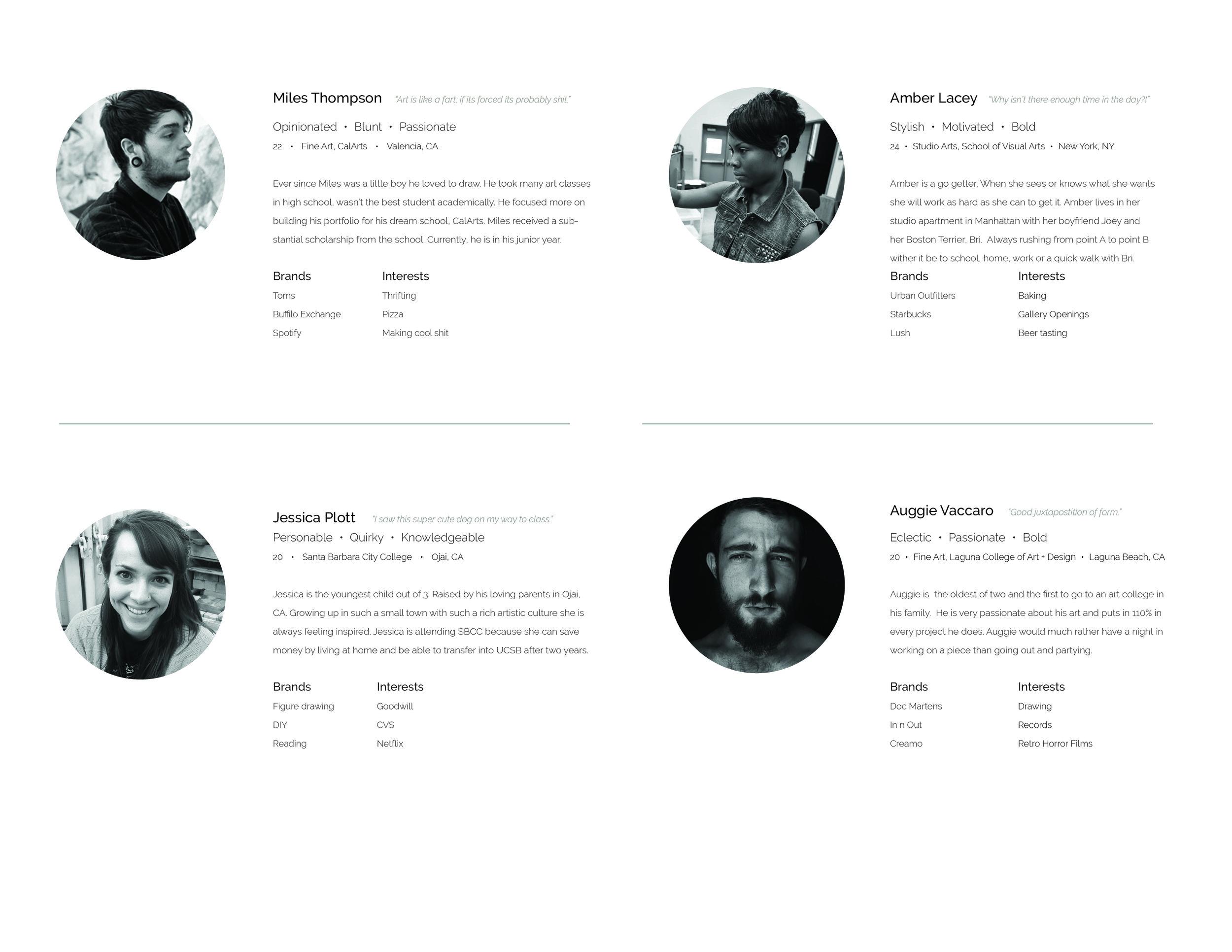 Persona Profiles