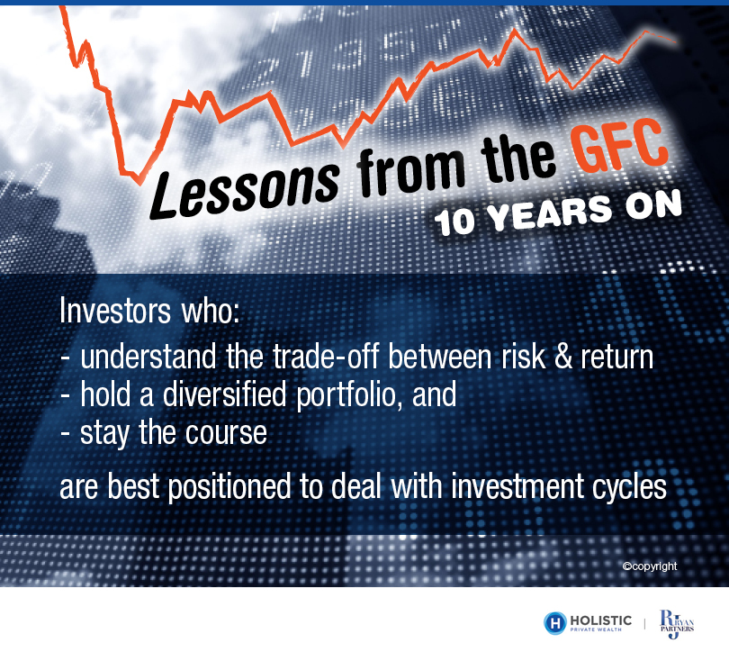 Lessons from the GFC
