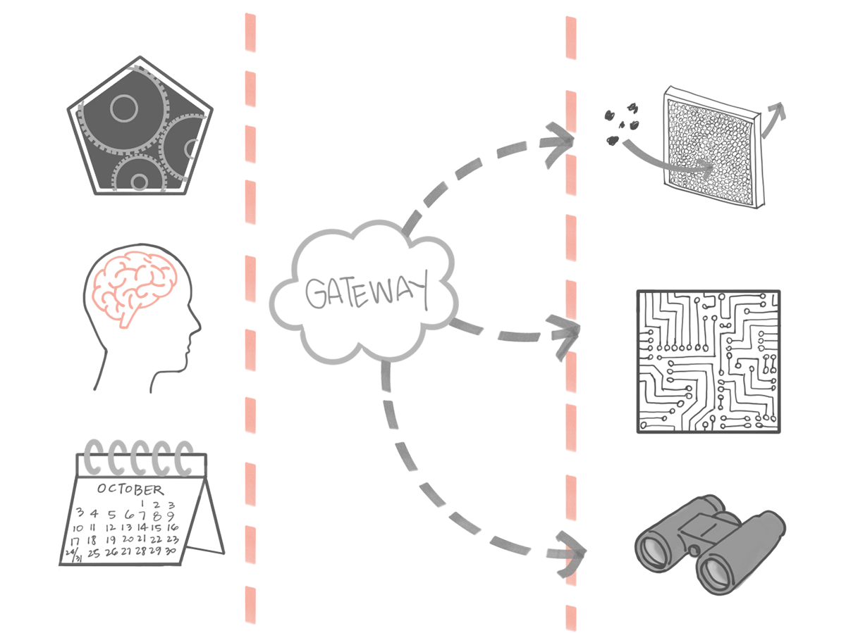 An illustration of Serverless Machine Learning. Events hit the API Gateway and are routed to a coresponding model.