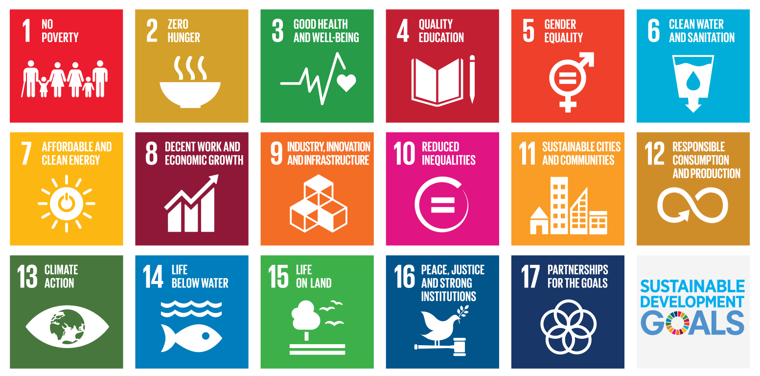 The United Nations' Sustainable Development Goals (click to enlarge)
