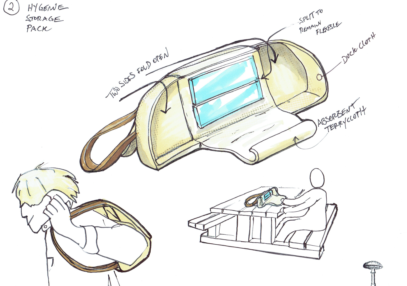 Hygeine Pack - Not much more than a dopp kit. Important was its small size, manufacturability, and potentially low cost.