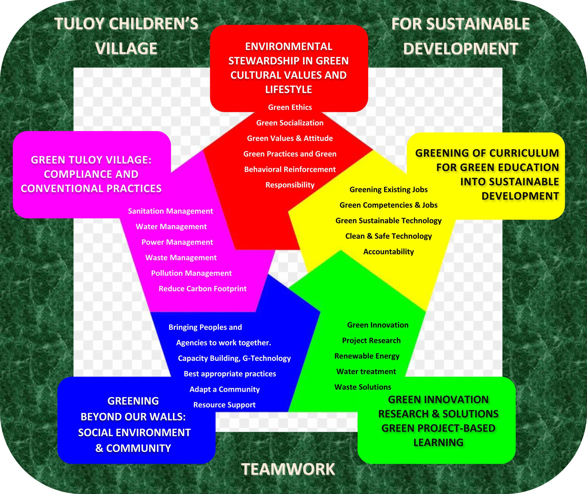 Greening Areas.jpg