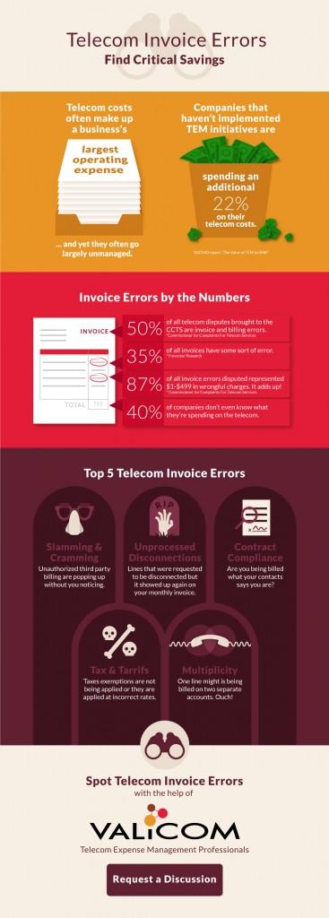 Telecom Invoice Errors