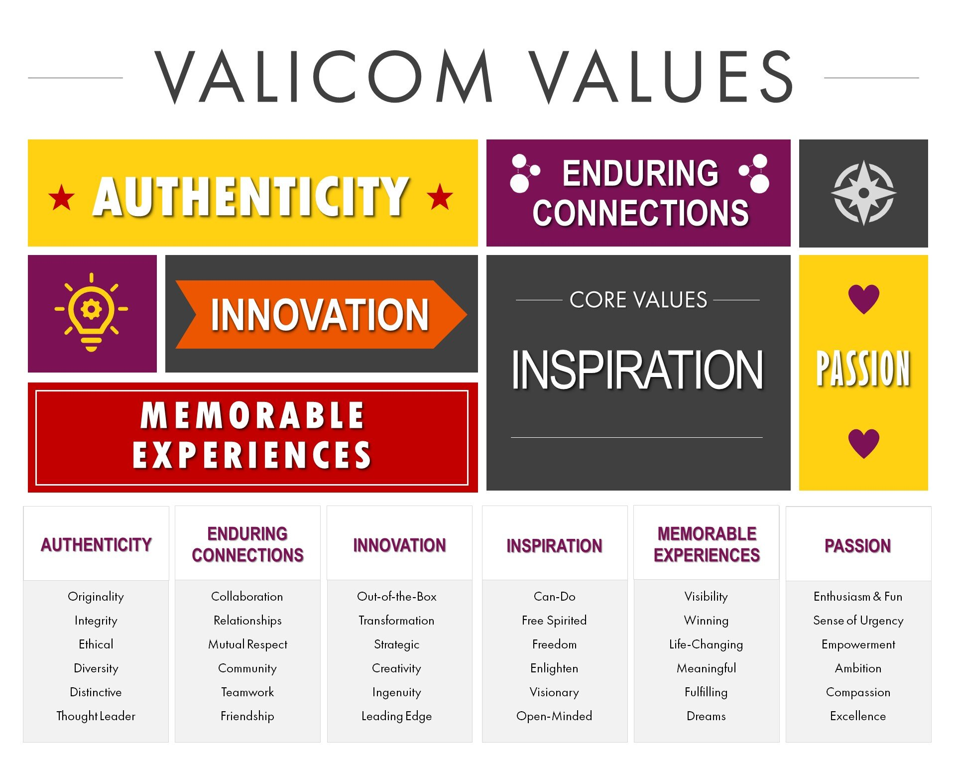 Values-Centered Services