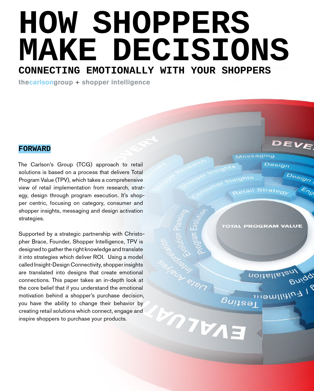 SHOPPER DECISIONS