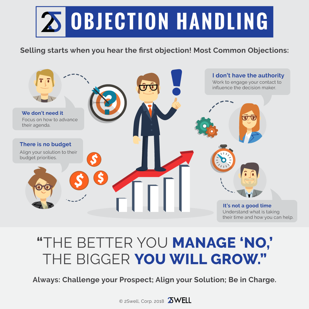 295231_ObjectHandlingInfographic_B_100118.png