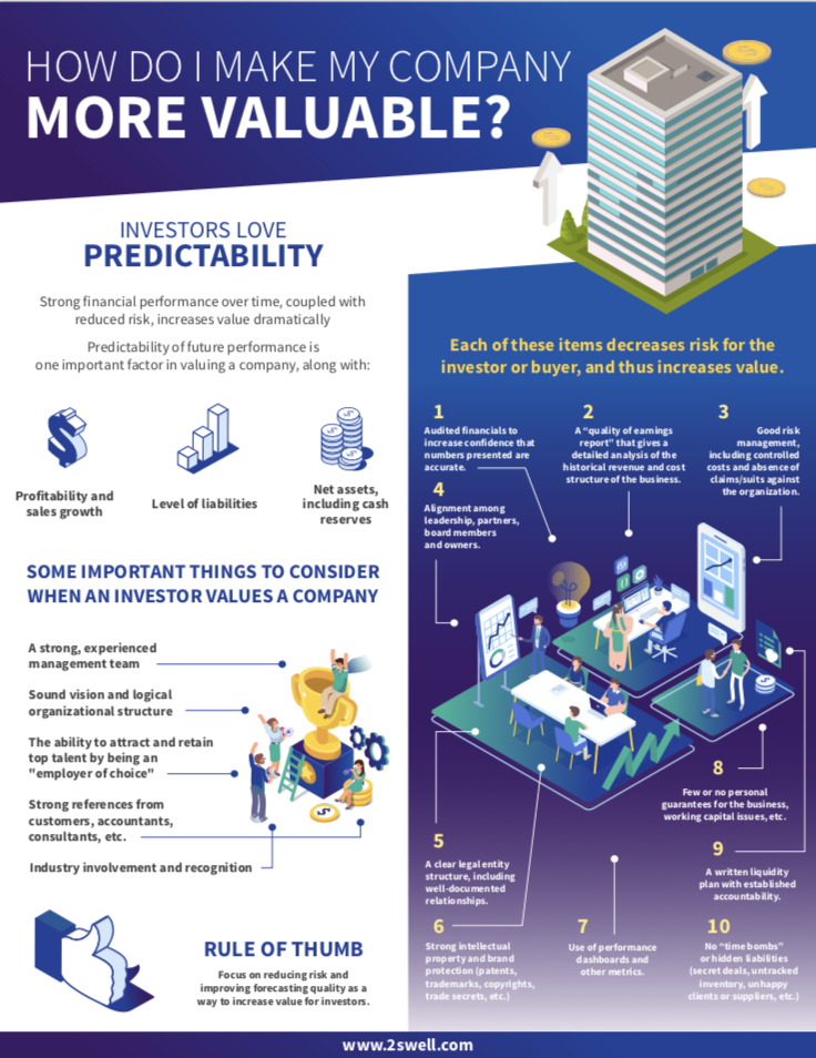 """Download our infographic on """"Building Value"""" in your company."""