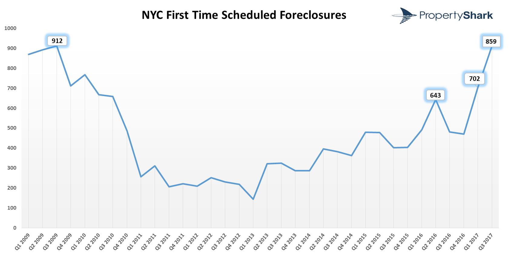 Foreclosure Blog.png