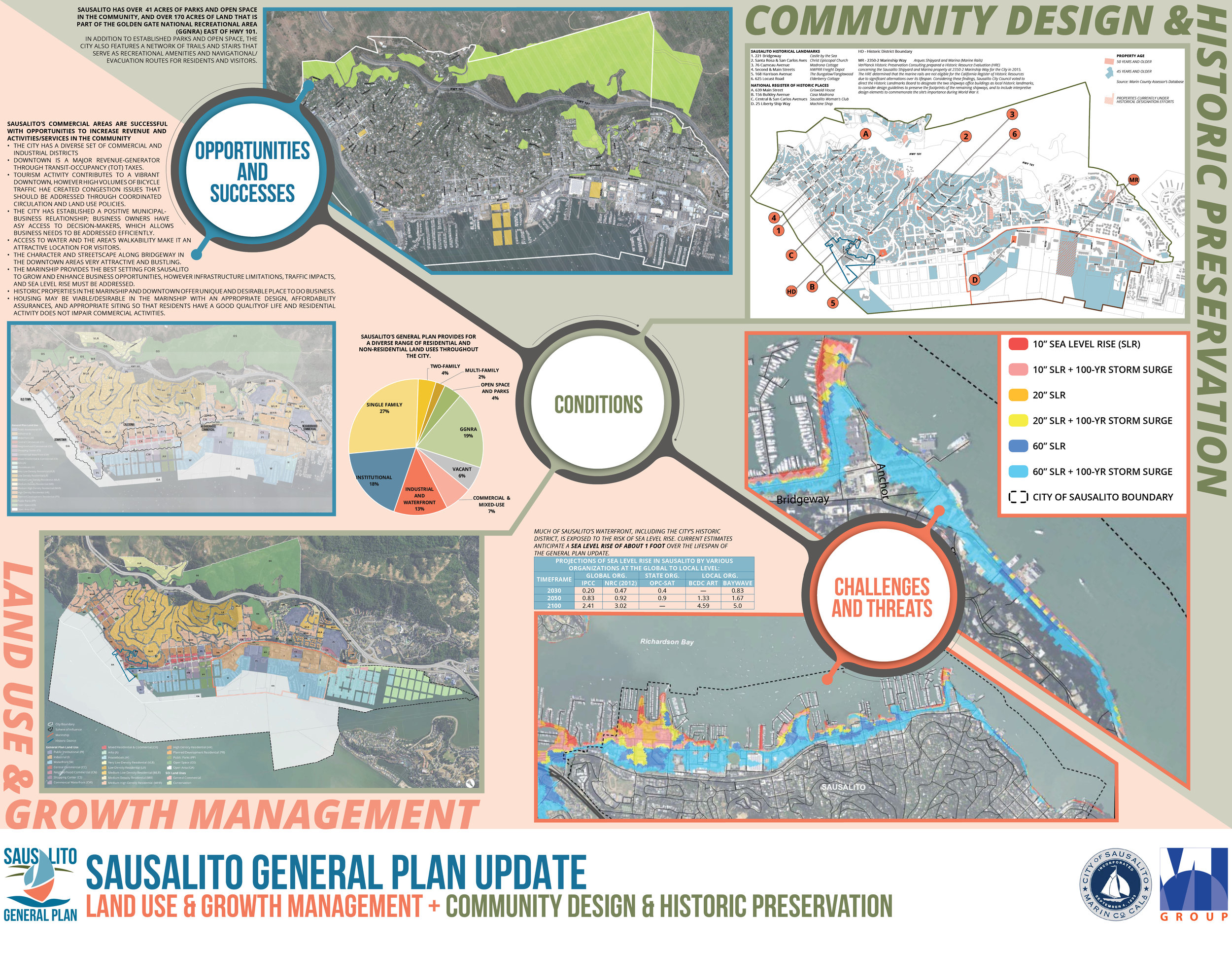 Land Use and Growth Management and Community Design and Historic Preservation.jpg