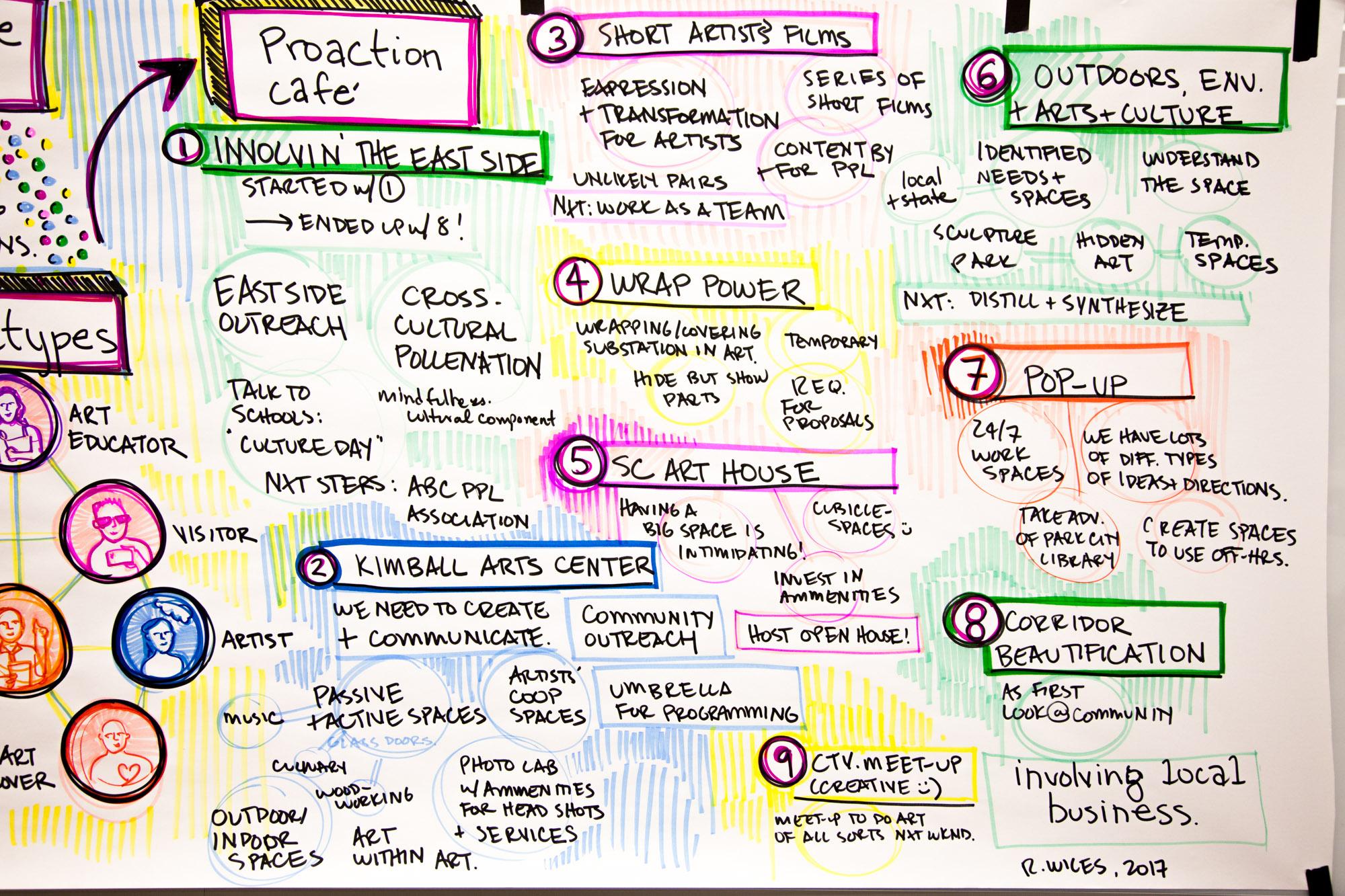 ProjectABC Summit_11.14.17_RW_sm-8.jpg